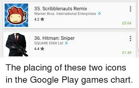 Scribblenauts Memes - 25 best memes about scribblenauts remix scribblenauts remix