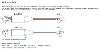 16 wiring diagram xlr to rca you don t know jack part 2