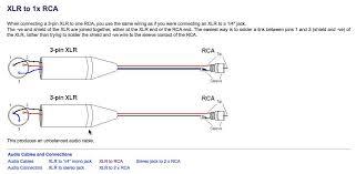 xlr to 14 inch mono plug wiring diagram u2013 readingrat net