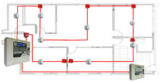 repeater panels what are they and when should they be used