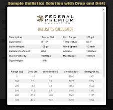 Ballistics Table New Online Ballistics Calculator From Federal Premium Daily Bulletin