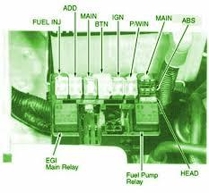 28 wiring diagram for kia sportage 1995 kia sportage the