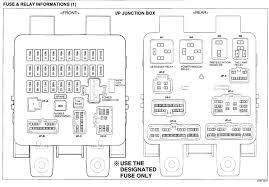 2007 hyundai elantra fuse box diagram hyundai wiring diagrams