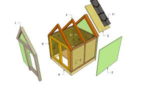 free heated dog house plans