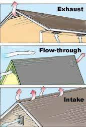 attic ventilation 101