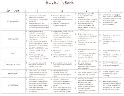 Perfect Essay Format Critical Analysis Essay Grading Rubric Eight Paying Markets For