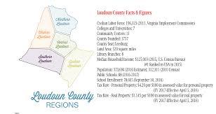 Map Of Loudoun County Va Community Information For Loudoun County