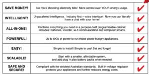 energy pod u2013 ampetus energy