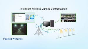 christmas light control module furniture led outdoor industrial lighting smart wireless control