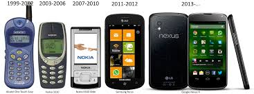 android device history alcatel nokia 3310 6500 samsung focus nexus nexus4 windows