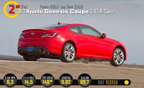 top speed hyundai genesis coupe 2013 hyundai genesis coupe 2 0t r spec