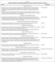 critical review sample essay critical appraisal sample essay essay review example sample essay appraisal