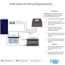 100 watt off grid polycrystalline solar starter kit hqst solar