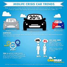 lexus sedan carmax midlife crisis cars men want black u0026 sporty women want red