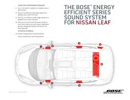 nissan altima 2013 trim levels nissan leaf drops major new beats with bose energy efficient