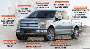 all ford f150 aluminum 2015 ford f 150 sheds 700 pounds adds a ton