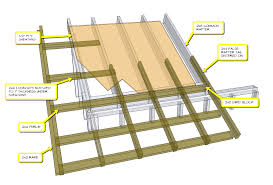 exposed rafter tails purlins framing contractor talk
