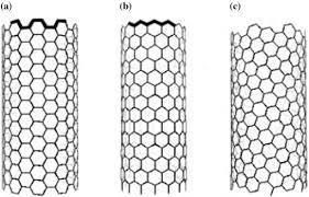 Armchair Carbon Nanotubes Geometric Construction Of Carbon Nanotube Junctions Iopscience