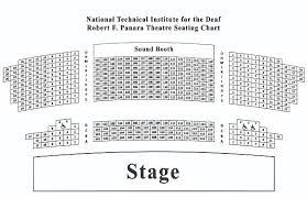 Rit Campus Map Robert F Panara Theatre Ntid Performing Arts Rit