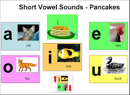 short vowel activities phonics pinterest short vowel