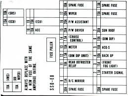 95 civic fuse box diagram sharkawifarm