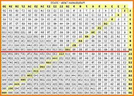 multiplication table up to 30 multiplication table 1 30 6 multiplication table 1 30