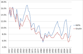 Macrs Depreciation Tables by Investment Profit And Growth Michael Roberts Blog