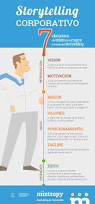 47 best marca personal images on pinterest personal branding
