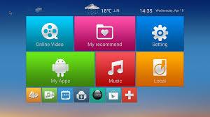 kodi xbmc android m8 4k android tv box kodi xbmc media player gizmo direct