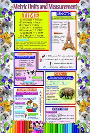laminated metric units measurement maths poster educational ks1