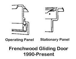 Patio Door Weatherstripping Making Sense Of Andersen Gliding Door Weatherstrip