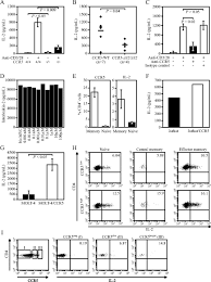ccr5 expression levels influence nfat translocation il 2