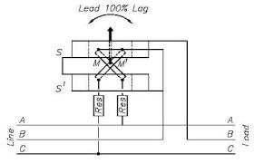power factor meter kullabs com