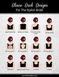 blouse back neck designs top 54 trendy designs