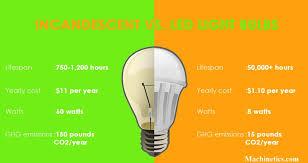 led lights vs regular lights led vs regular light bulbs www lightneasy net