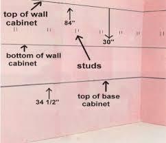 Installing Cabinets In Kitchen Cute Installing Kitchen Cabinet Greenvirals Style