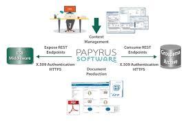 groupama si e social papyrus solutions catalog studies