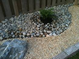 Zen Rock Garden by Japanese Rock Garden Front Yard Home Love Pinterest Backyard
