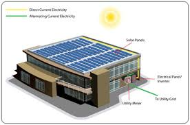 commercial solar electric pv installation for colorado businesses