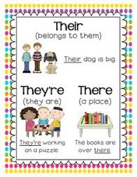 teaching prepositions positional words in real life contexts