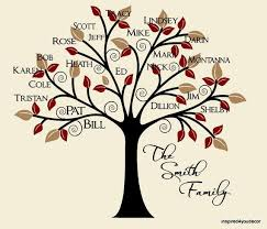 family tree i want to learn more about my relatives i