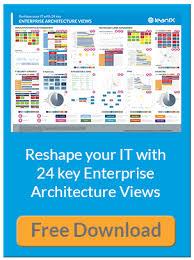 application portfolio management value driven architecting