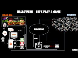 bk halloween whopper burger king halloween campaign gamewheel