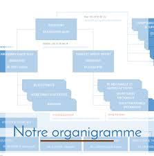 bureau d études électricité bureau d étude à arçonnay concept direct projet aee