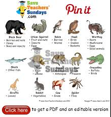 venn diagram on carnivores omnivores and herbivores go to http