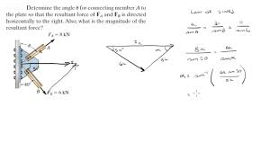 finding theta and magnitude of horizontal resultant force