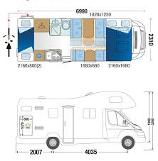 motorhome hire europe 7 berth motorhome rental uk