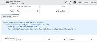 Help Desk Priority Matrix Creating An Impact Urgency Priority Matrix