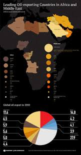 Africa And Middle East Map by Leading Oil Exporting Countries In Africa And Middle East
