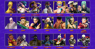 from street fighter main character name capcom wants to know your favorite street fighter character